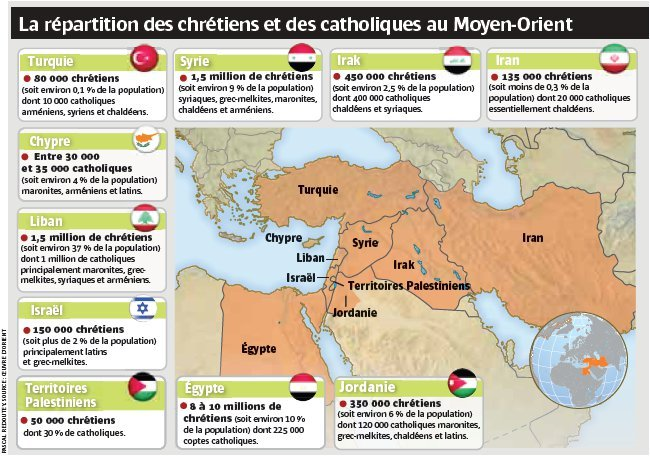 Des nouvelles du Pasteur Pierre Lacoste du Liban !!!